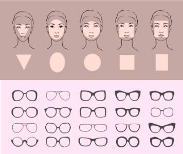 Napszemüveg javaslatok háromszög, ovális és kerek arcformára